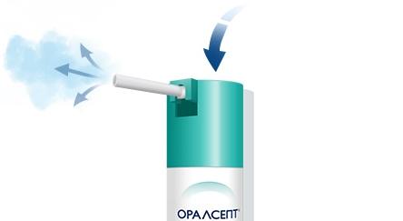 использование спрея для горла, эксплуатация лекарства от боли в горле